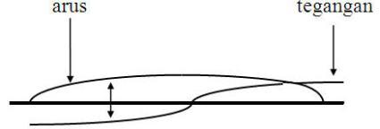 antena-dan-teori-panjang-gel